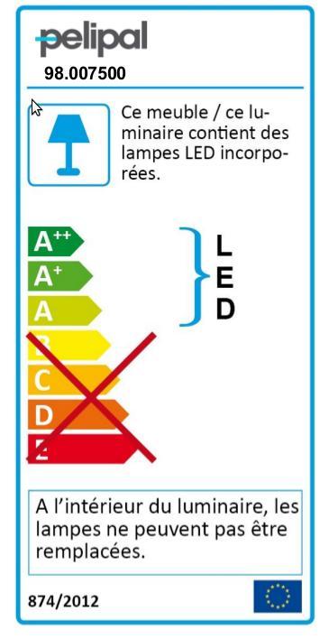 Étiquetage énergétique – Réglementation européenne n° 874/2012